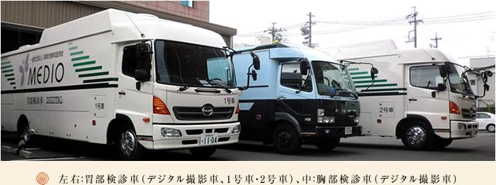 左右:胃部検診車(デジタル撮影車、1号車・2号車)、中:胸部検診車(デジタル撮影車)